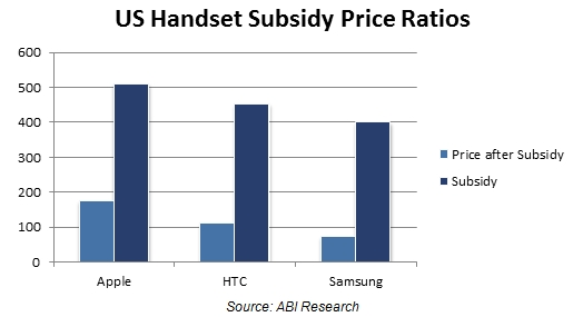 us-handset-subsidy-price-ratio