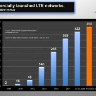LTE networks data