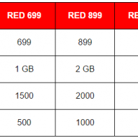 Vodafone RED Family at 99