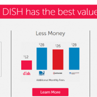 DISH Network offers
