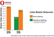 India's mobile networks struggling with mobile video traffic explosion