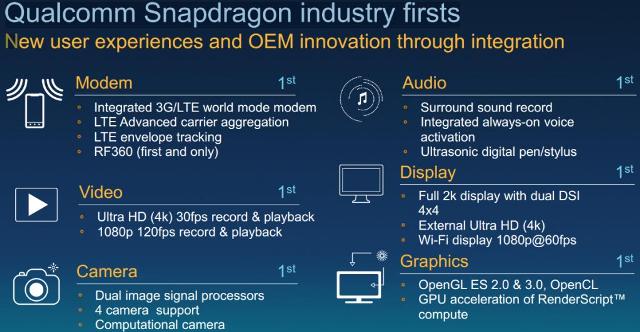 Qualcomm Snapdragon Innovation