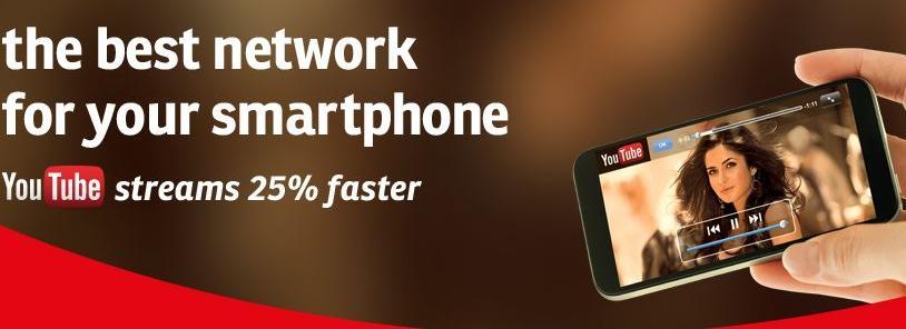 3G speed