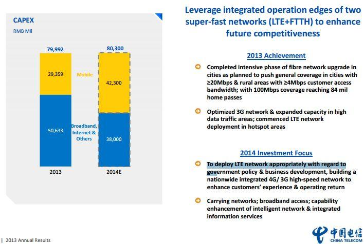 China Telecom Capex 2014 plans