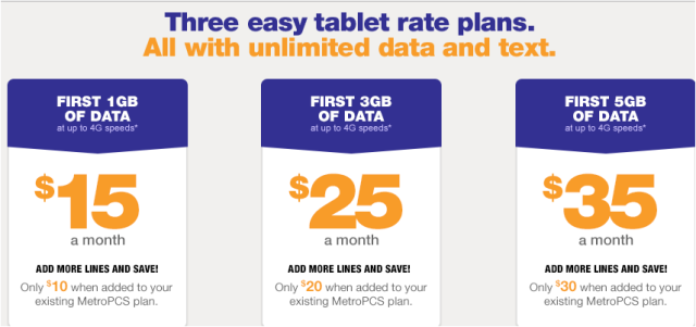T-Mobile brings Alcatel ONETOUCH POP 7 tablet for $149 to MetroPCS users