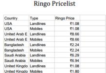 Ringo price list