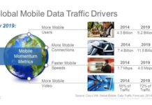 Cisco Visual Networking Index (VNI) Global Mobile Data Traffic Forecast for 2014 to 2019