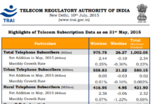 Telecom Subscription Data in May 2015
