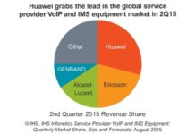 VoIP and IMS market share in Q2 2015