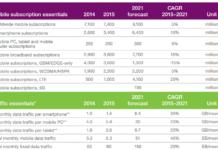 Ericsson Mobility Report 2015 November