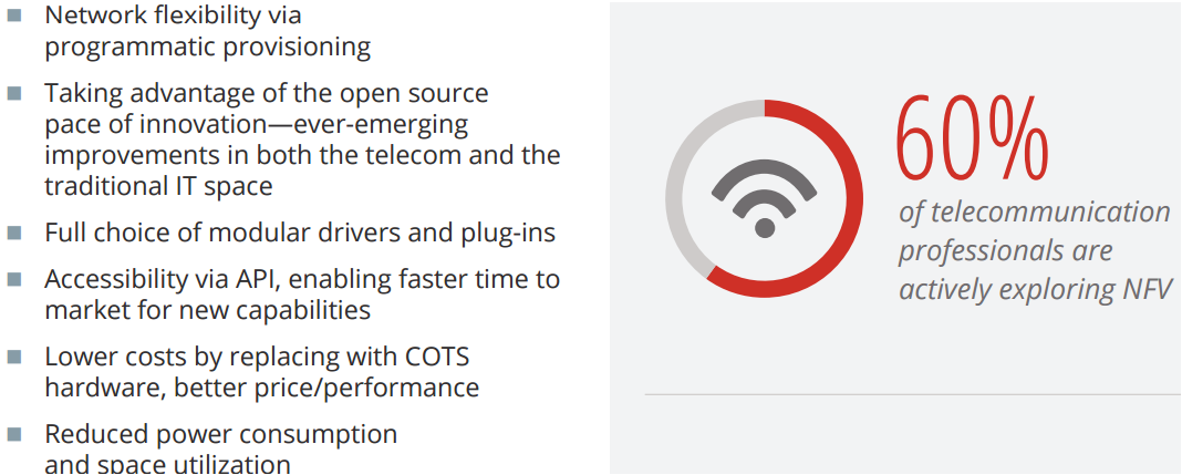 NFV benefits to telecoms
