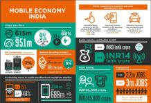 mobile-economy-india-gsma