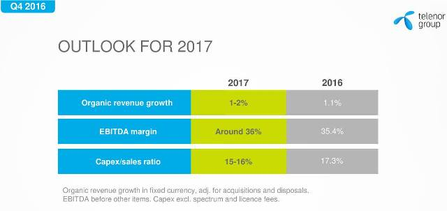 Telenor outlook for 2017