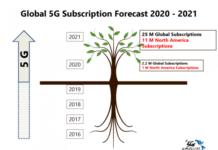 5G subscriber forecast by Ovum