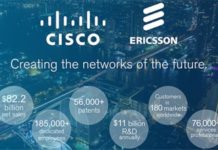 IP Networks from Cisco and Ericsson