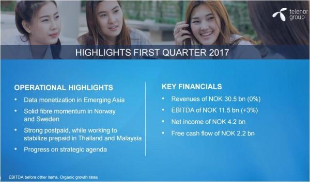 Telenor revenue in Q1 2017