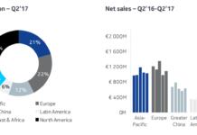 Nokia Networks Q2 2017