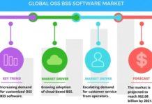 OSS BSS software market for telecom