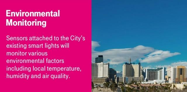 T-Mobile IoT for Smart City sensors