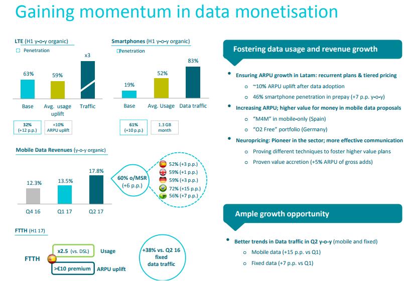 Telefonica data monetisation Q2 2017