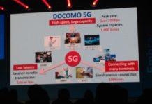 NTT Docomo 5G achievements