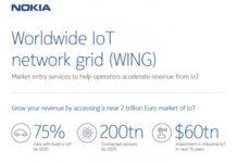 Nokia IoT soutions