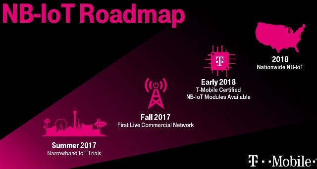 T-Mobile Narrowband IoT