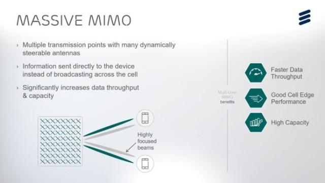 Ericsson and Massive MIMO