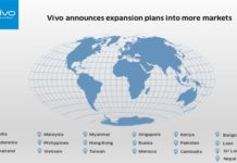 Vivo smartphone markets