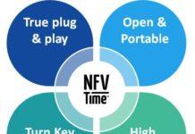 NFVTime