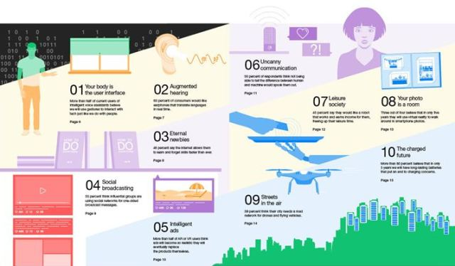 Ericsson trend report for 2018
