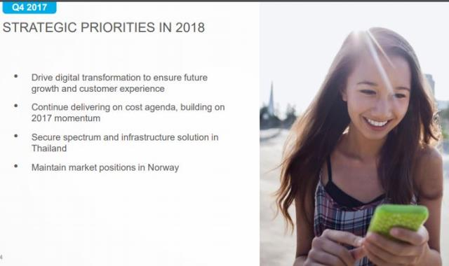 Telenor strategy for 2018