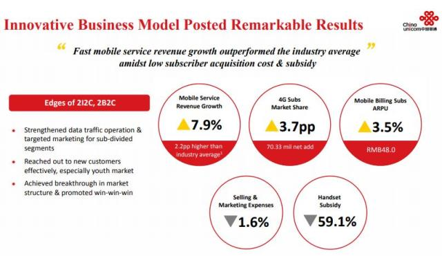 China Unicom business turnaround 2017