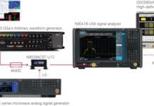 Keysight E8740A Automotive Radar Signal Analysis
