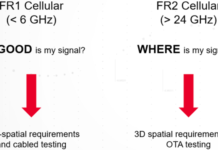 Keysight 5G signal testing