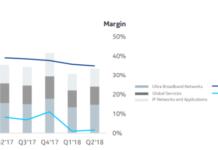 Nokia networks sales Q2 2018