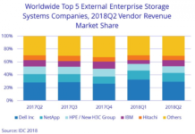 Storage suppliers in Q2 2018