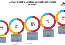 3G, 4G and 5G forecast for 2022