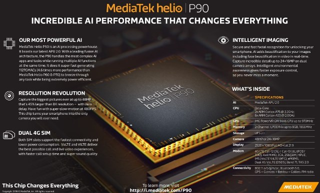 MediaTek Helio P90 with AI