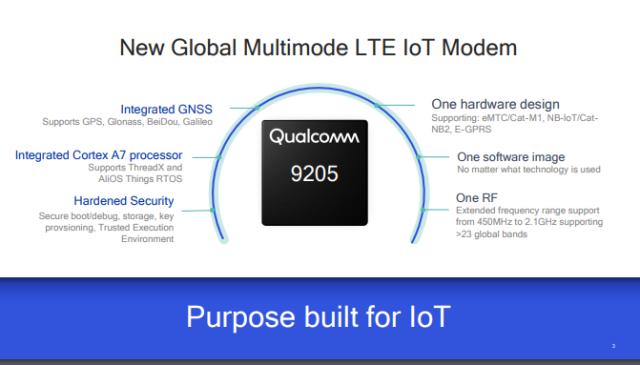 Qualcomm brings new 9205 LTE modem targeting IoT OEMs