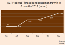 ACT Fibernet broadband customer growth.JPG