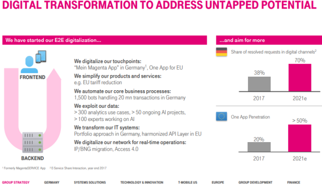 Deutsche Telekom cost strategy