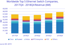 Ethernet switch vendors 2018