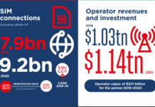 Mobile operator revenue estimate by GSMA