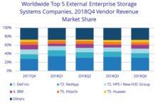 Storage market share Q4 2018