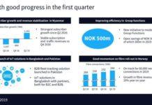 Telenor revenue Q1 2019