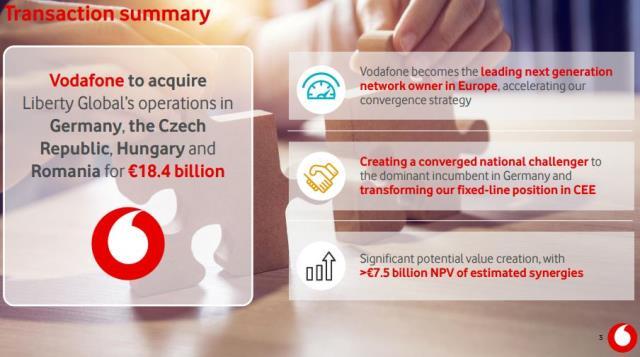 Vodafone Liberty Global deal details