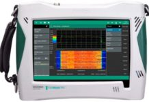 Anritsu Field Master Pro MS2090A RF handheld spectrum analyzer