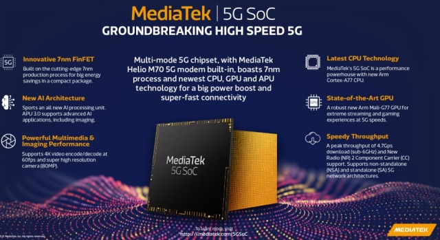 MediaTek 5G chipset for smartphones