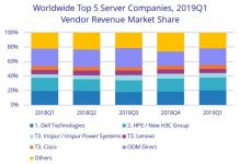 Server market share report for Q1 2019